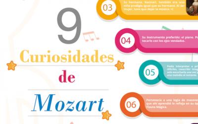 9 datos curiosos de Mozart