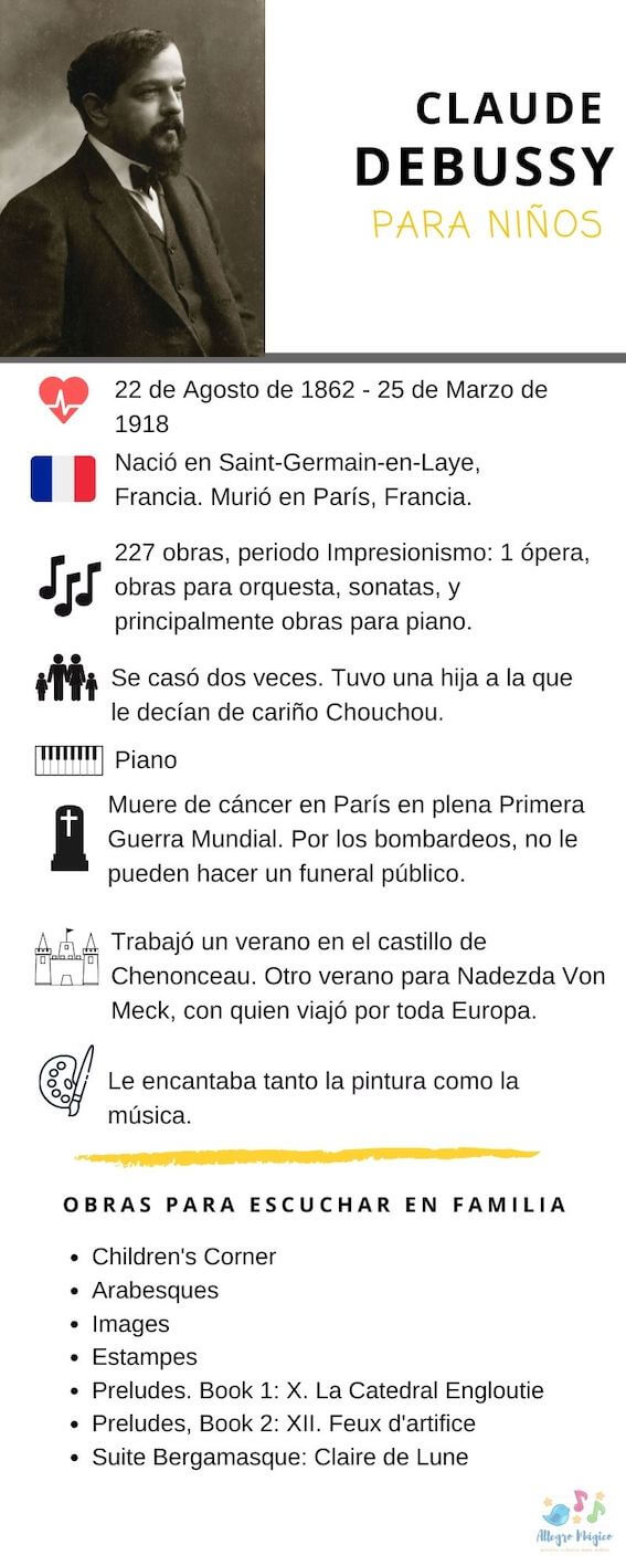 Biografía corta de Claude Debussy
